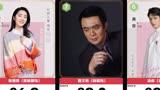 百度AI評選《從結婚開始戀愛》劇中角色顏值排名,你認可么?,龔俊僅排第6名,排名你認可么?